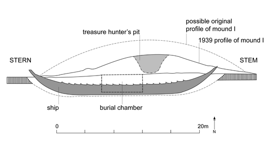 Drawing showing the cross-section of the mound where the treasure hunter's pit was discovered