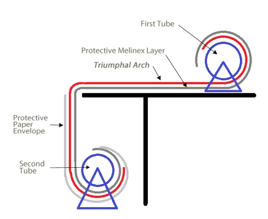 Diagram of surface cleaning set-up for Dürer's Triumphal Arch